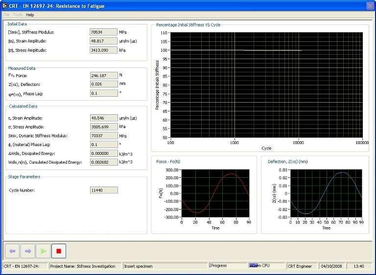 LH4PT software
